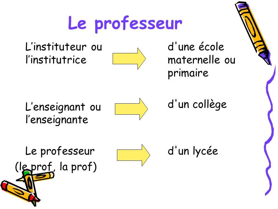 Le professeur L'instituteur ou l'institutrice