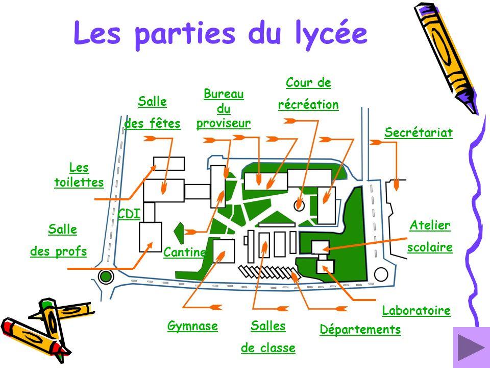 Les parties du lycée Cour de récréation Bureau du proviseur Salle