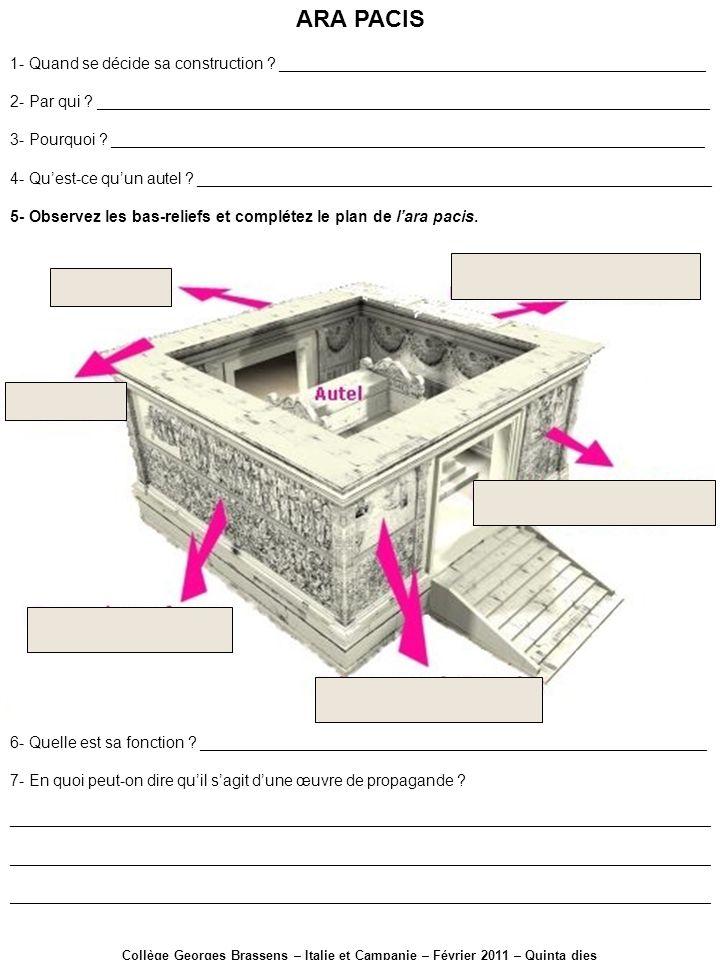 ARA PACIS 1- Quand se décide sa construction ________________________________________________.