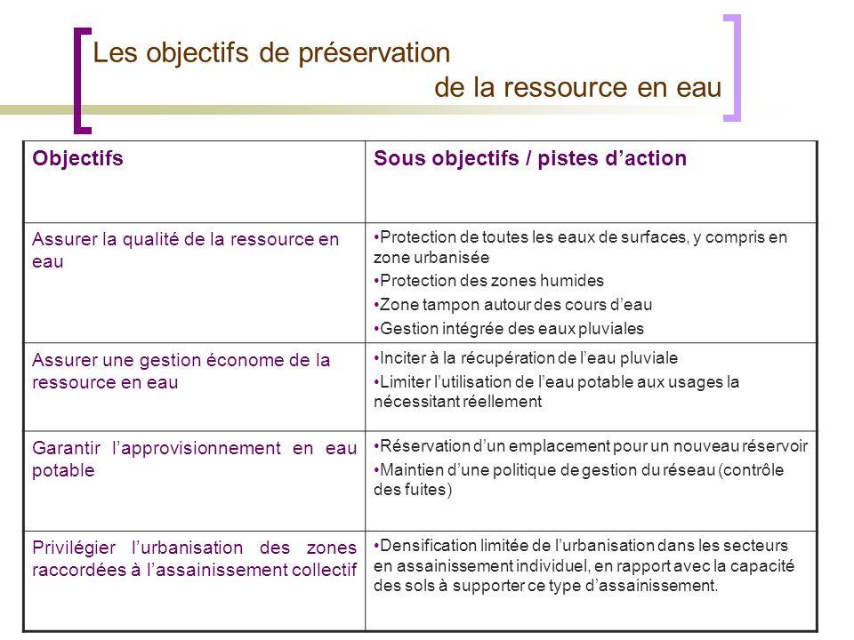 Les objectifs de préservation de la ressource en eau
