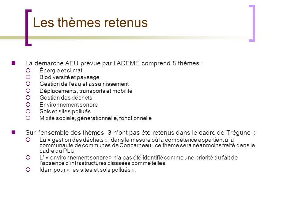 Les thèmes retenus La démarche AEU prévue par l'ADEME comprend 8 thèmes : Énergie et climat. Biodiversité et paysage.