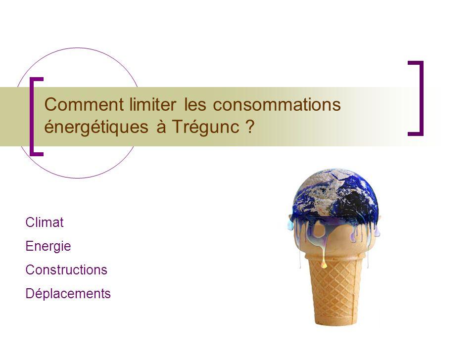 Comment limiter les consommations énergétiques à Trégunc