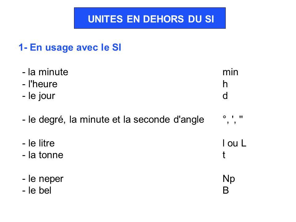 UNITES EN DEHORS DU SI 1- En usage avec le SI. - la minute. l heure. le jour. le degré, la minute et la seconde d angle.