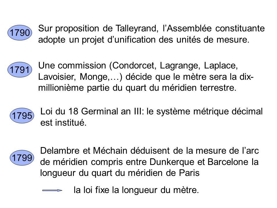 Sur proposition de Talleyrand, l'Assemblée constituante adopte un projet d'unification des unités de mesure.