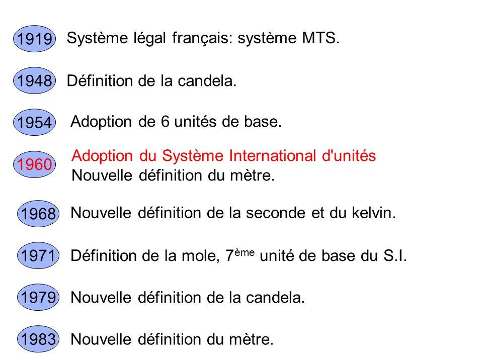 Système légal français: système MTS.