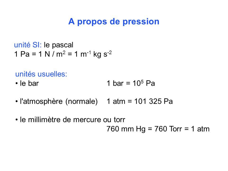 A propos de pression unité SI: le pascal