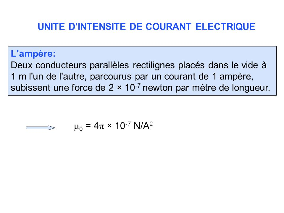 UNITE D INTENSITE DE COURANT ELECTRIQUE