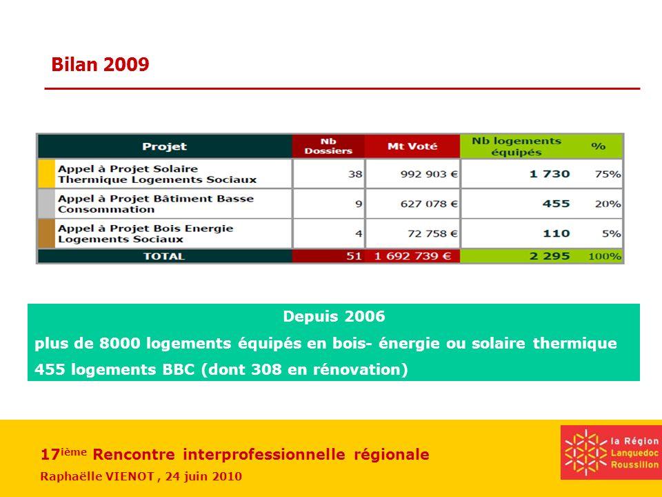 Bilan 2009 Depuis 2006. plus de 8000 logements équipés en bois- énergie ou solaire thermique. 455 logements BBC (dont 308 en rénovation)