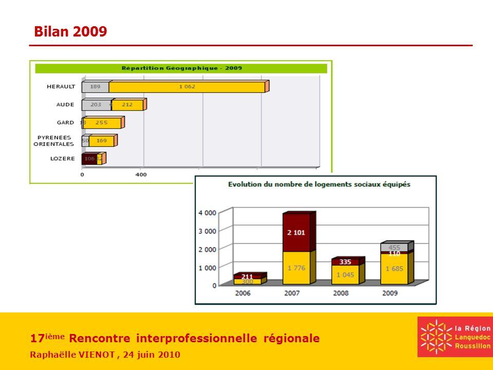 Bilan 2009 CRLR/Dir Env/SENB/CL/déc 05