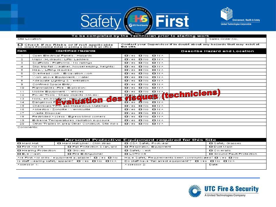 Évaluation des risques (techniciens)