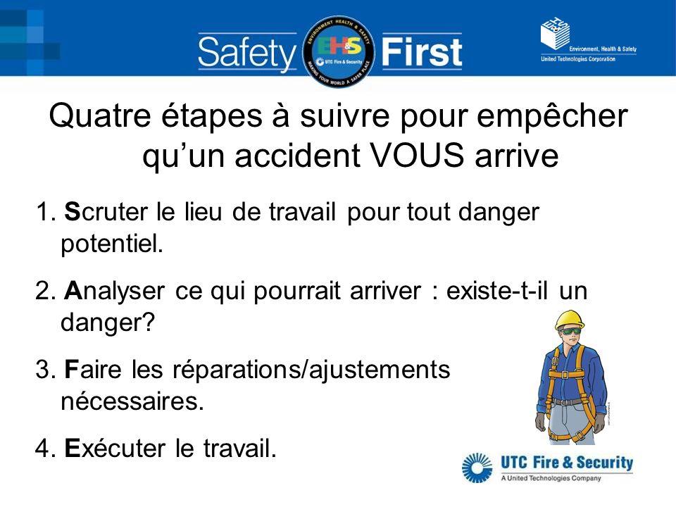 Quatre étapes à suivre pour empêcher qu'un accident VOUS arrive