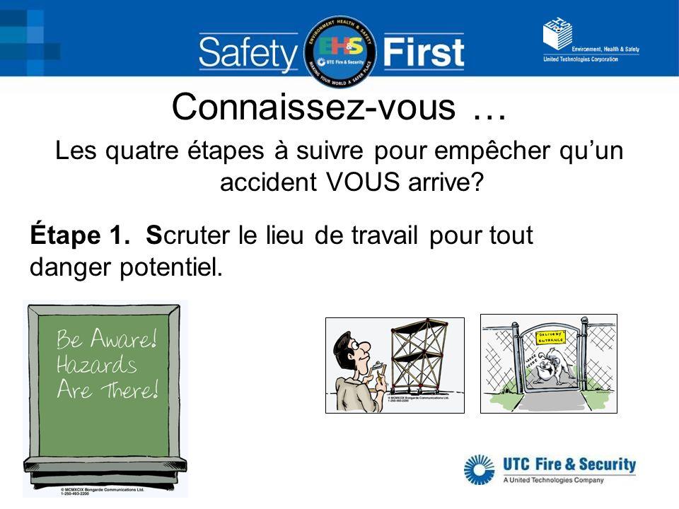 Les quatre étapes à suivre pour empêcher qu'un accident VOUS arrive