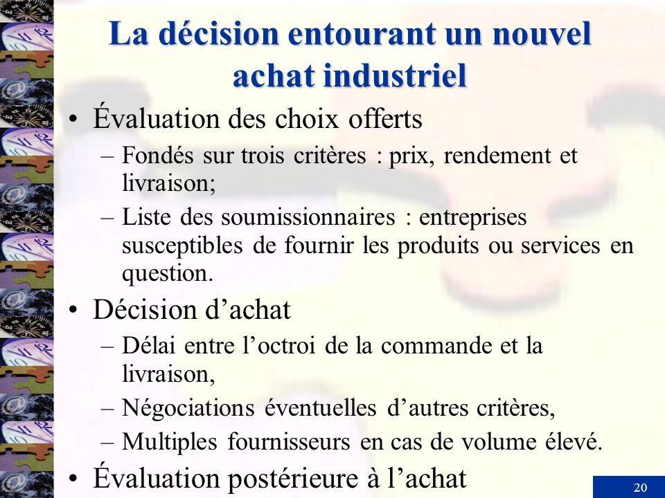 La décision entourant un nouvel achat industriel
