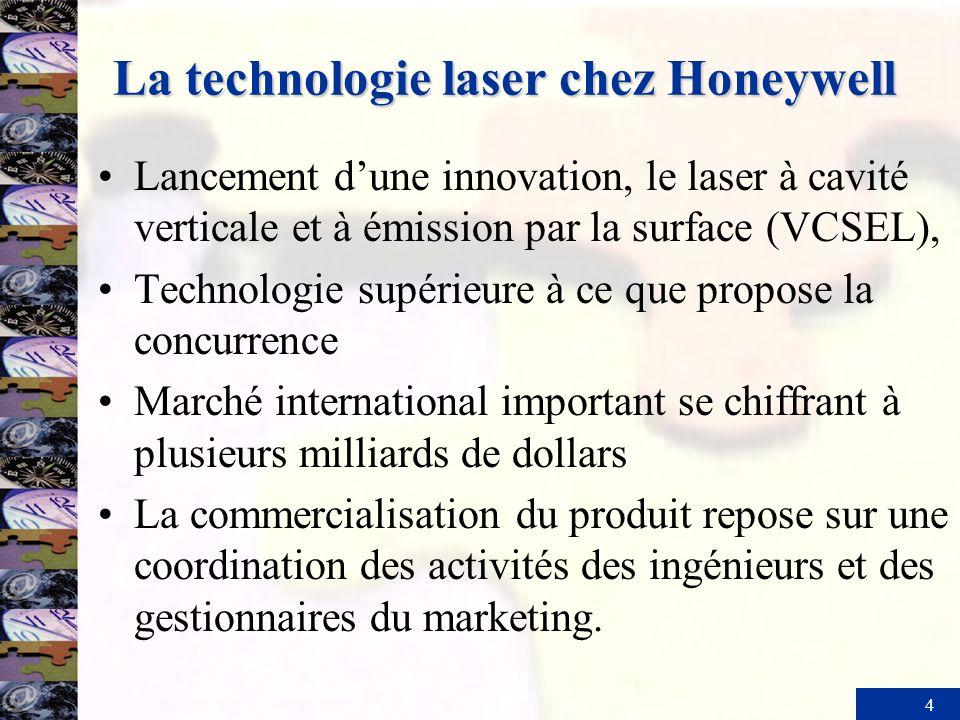 La technologie laser chez Honeywell