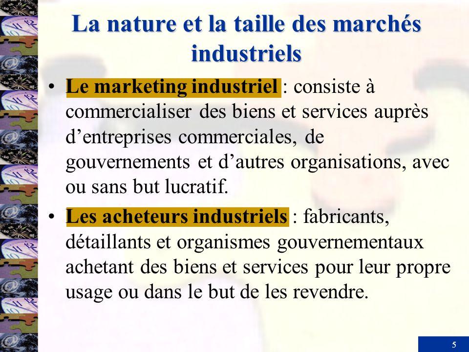 La nature et la taille des marchés industriels