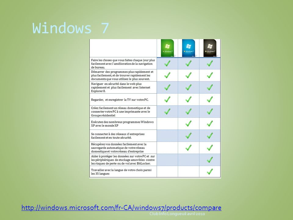 Windows 7 http://windows.microsoft.com/fr-CA/windows7/products/compare