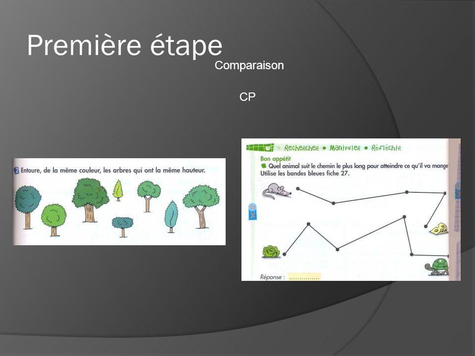 Première étape Comparaison CP