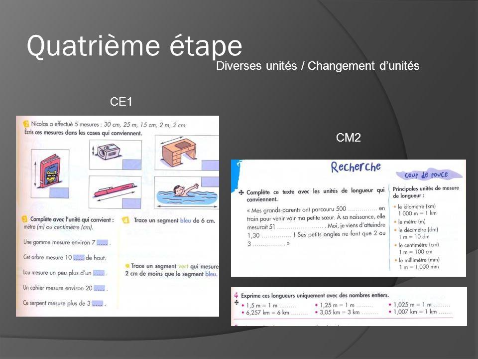Quatrième étape Diverses unités / Changement d'unités CE1 CM2