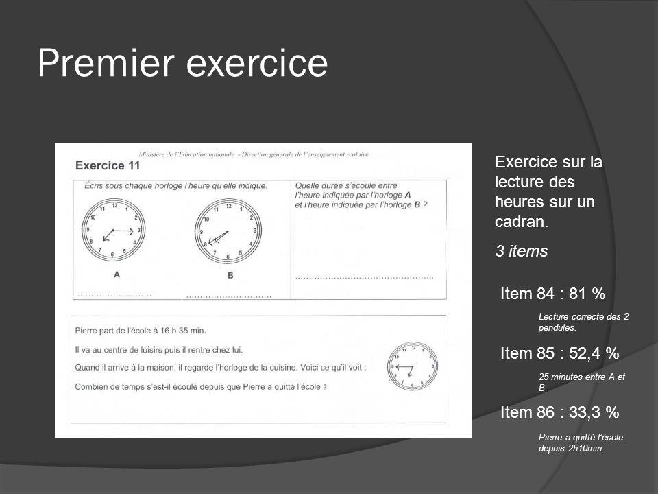 Premier exercice Exercice sur la lecture des heures sur un cadran.