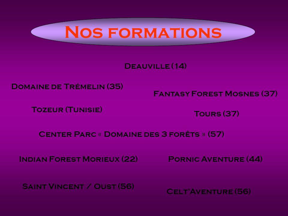 Nos formations Deauville (14) Domaine de Trémelin (35)