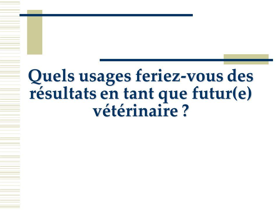Quels usages feriez-vous des résultats en tant que futur(e) vétérinaire