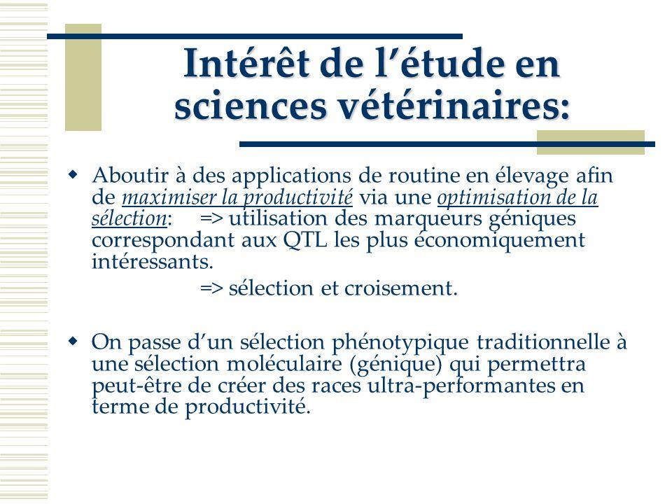 Intérêt de l'étude en sciences vétérinaires: