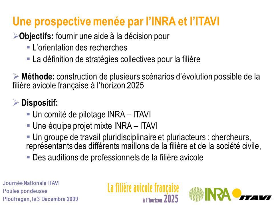 Une prospective menée par l'INRA et l'ITAVI