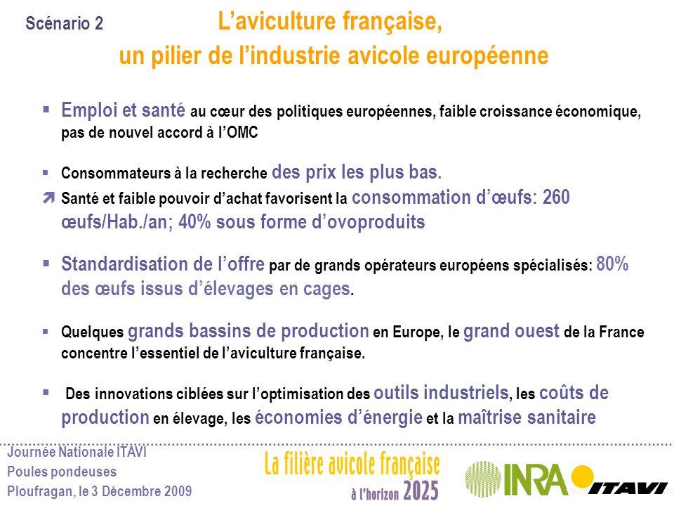 un pilier de l'industrie avicole européenne