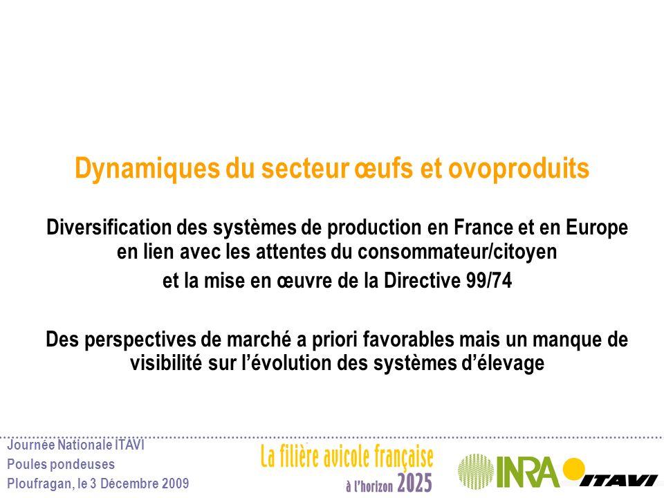 Dynamiques du secteur œufs et ovoproduits