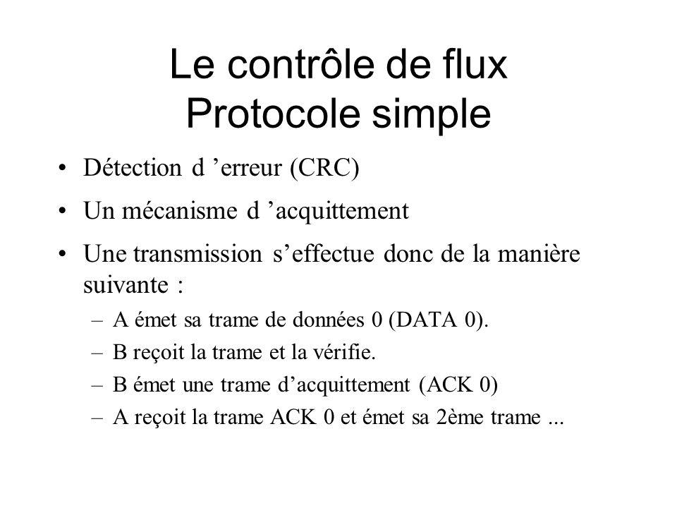 Le contrôle de flux Protocole simple