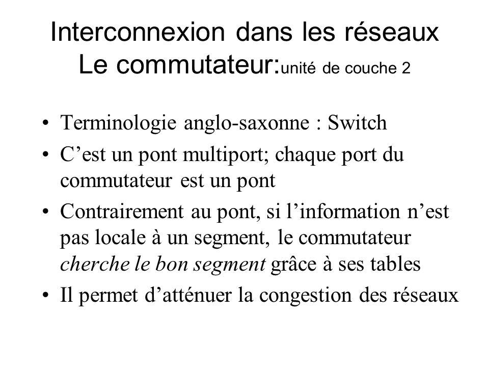 Interconnexion dans les réseaux Le commutateur:unité de couche 2
