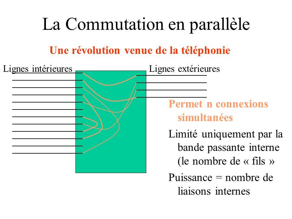 La Commutation en parallèle