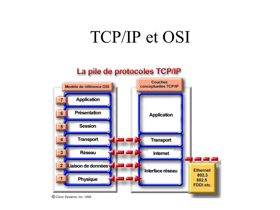TCP/IP et OSI