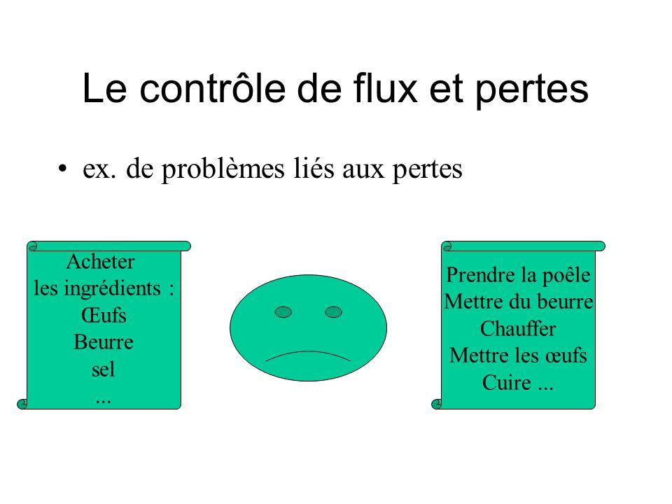 Le contrôle de flux et pertes