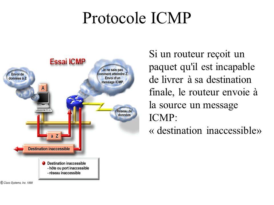 Protocole ICMP Si un routeur reçoit un paquet qu il est incapable de livrer à sa destination finale, le routeur envoie à la source un message ICMP: