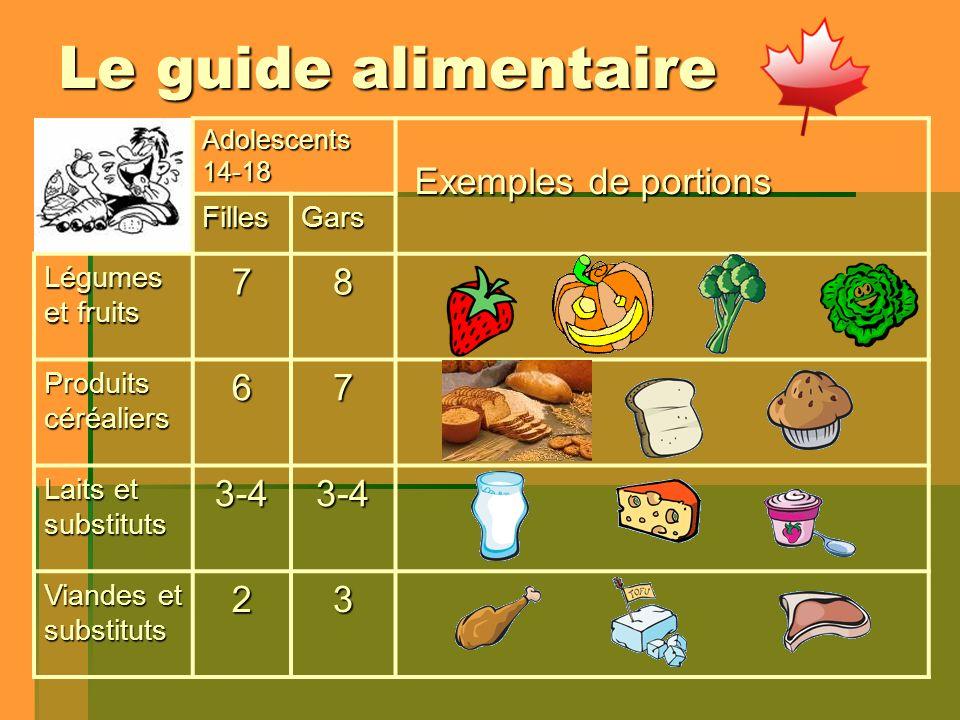 Le guide alimentaire 7 8 6 3-4 2 3 Exemples de portions Filles Gars