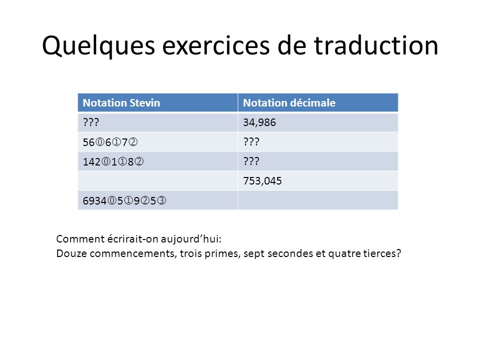 Quelques exercices de traduction