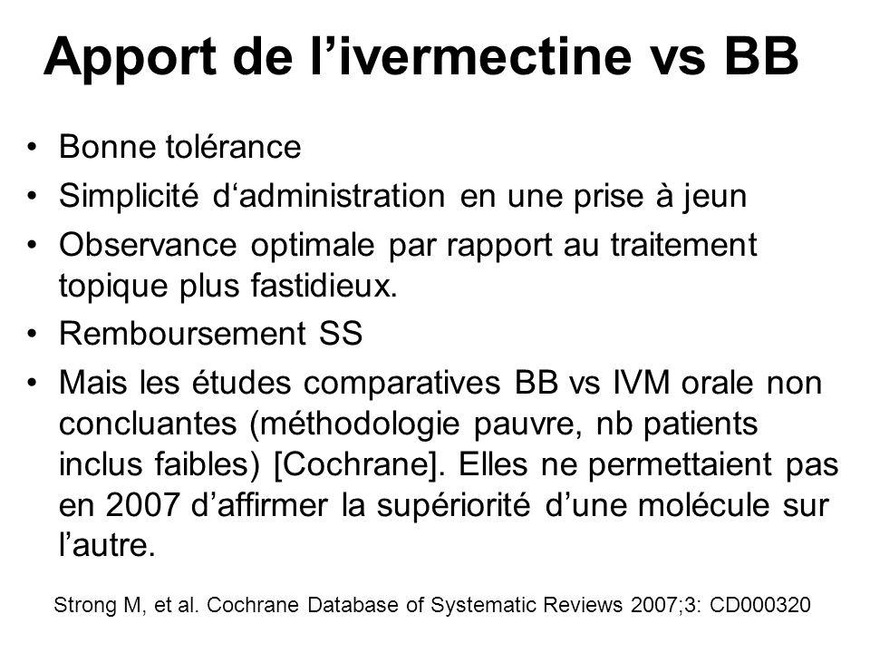 Apport de l'ivermectine vs BB