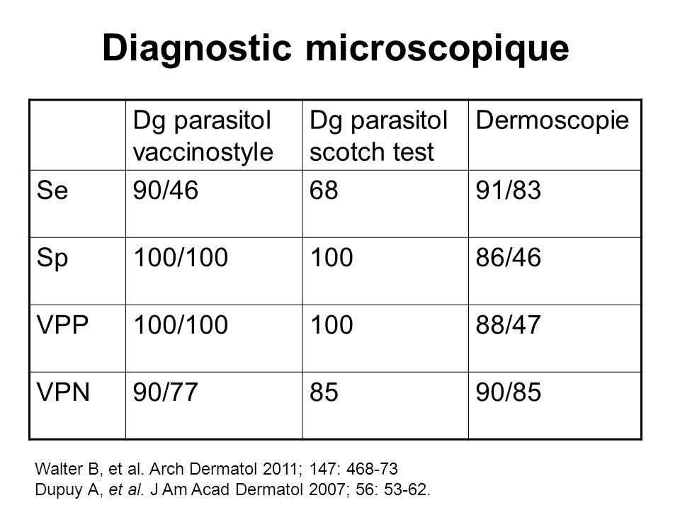 Diagnostic microscopique