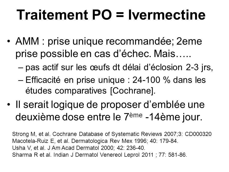 Traitement PO = Ivermectine