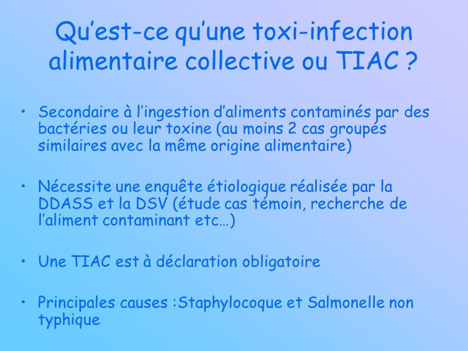 Qu'est-ce qu'une toxi-infection alimentaire collective ou TIAC