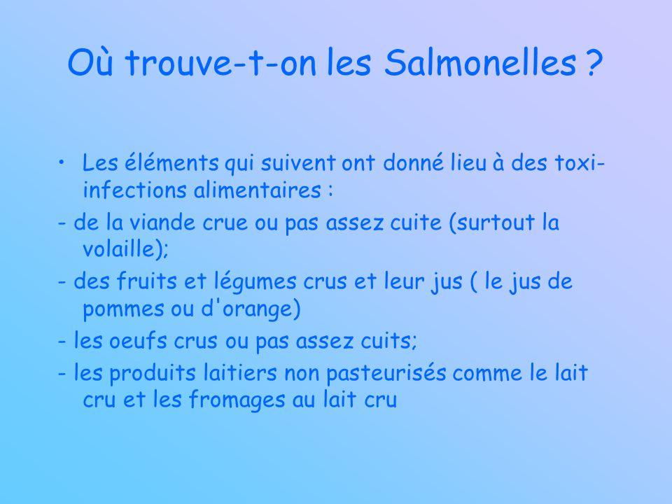 Où trouve-t-on les Salmonelles