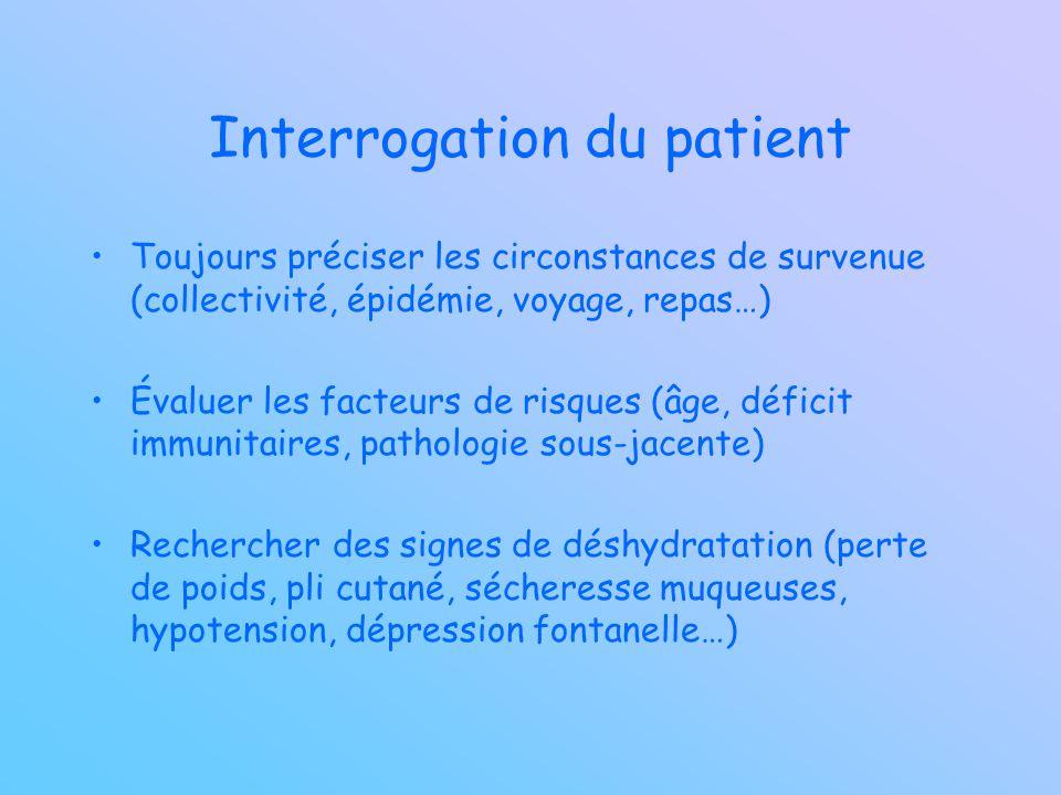 Interrogation du patient