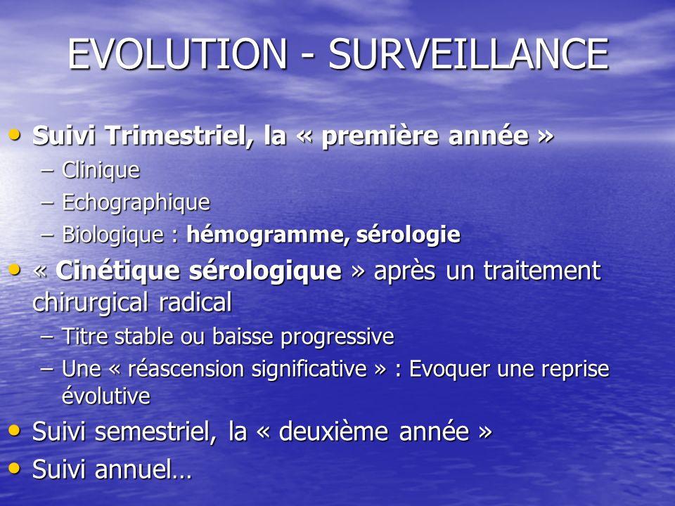 EVOLUTION - SURVEILLANCE
