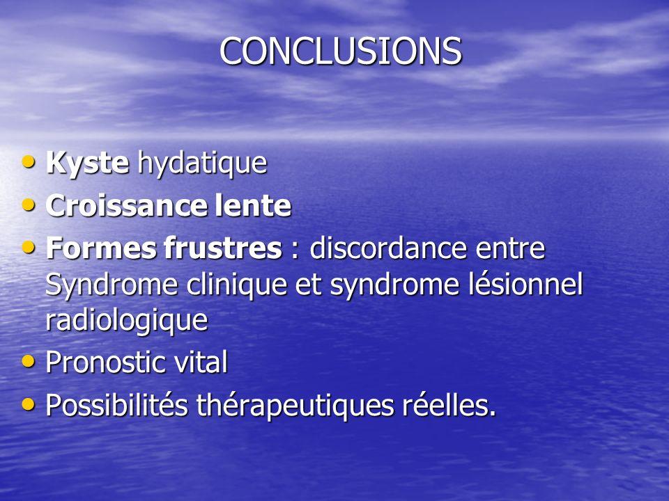 CONCLUSIONS Kyste hydatique Croissance lente
