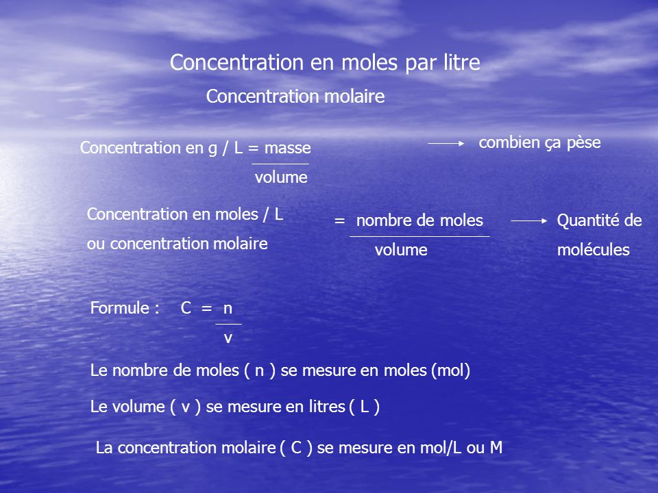 Concentration en moles par litre