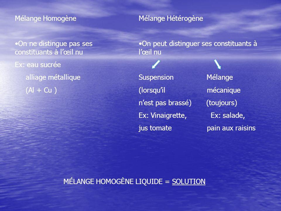 Mélange Homogène On ne distingue pas ses constituants à l'œil nu. Ex: eau sucrée. alliage métallique.
