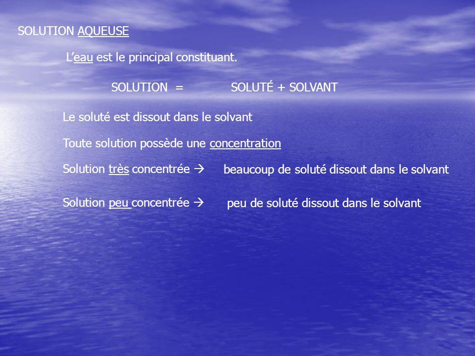 SOLUTION AQUEUSE L'eau est le principal constituant. SOLUTION = SOLUTÉ + SOLVANT. Le soluté est dissout dans le solvant.