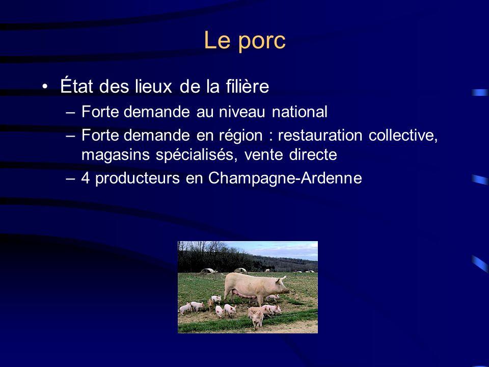 Le porc État des lieux de la filière Forte demande au niveau national