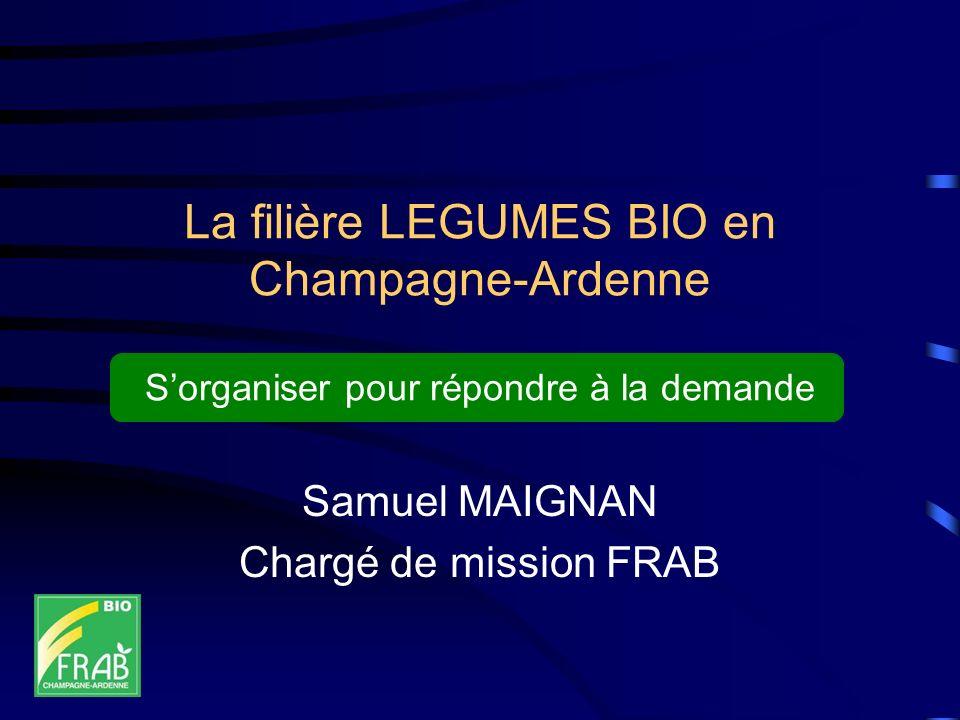 Samuel MAIGNAN Chargé de mission FRAB